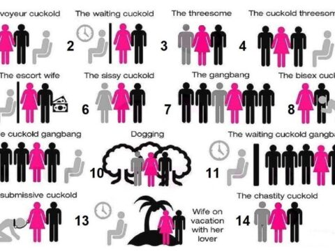 Types-of-Cuckold-1